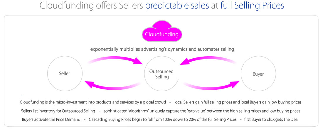 Cloudfunding Sellers