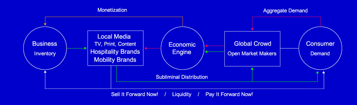 Economic Engine - Subliminal