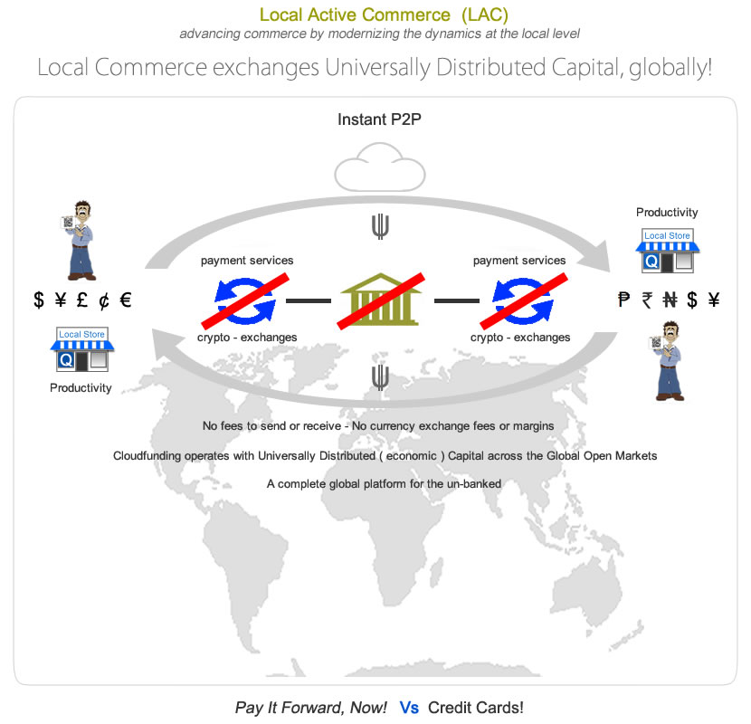 Local Active Commerce